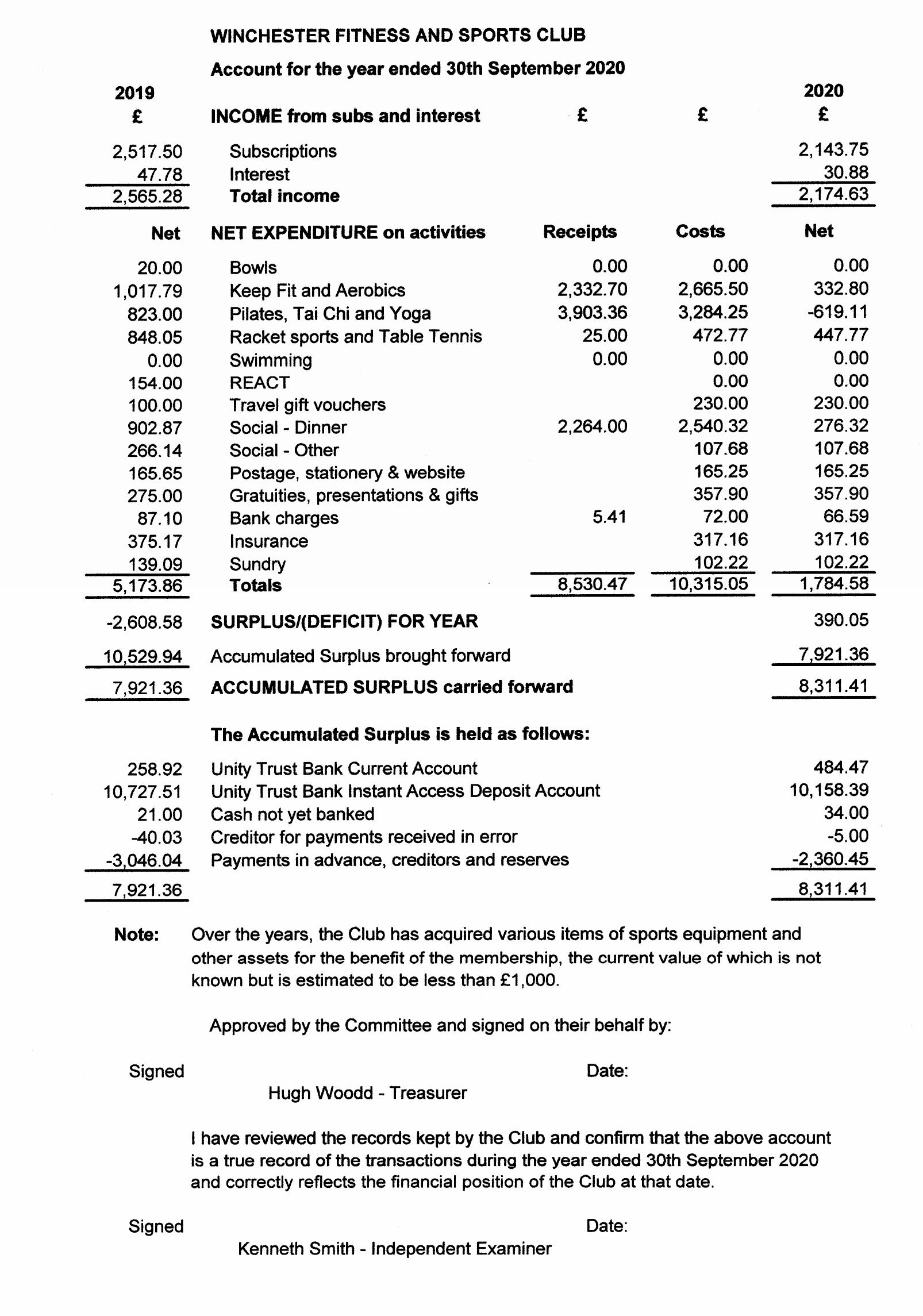 WFSC Accounts to 30.9.20 v2 Page 1
